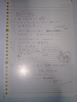 映画 けいおん! 入場特典ポストカード律ver.+イヤホン